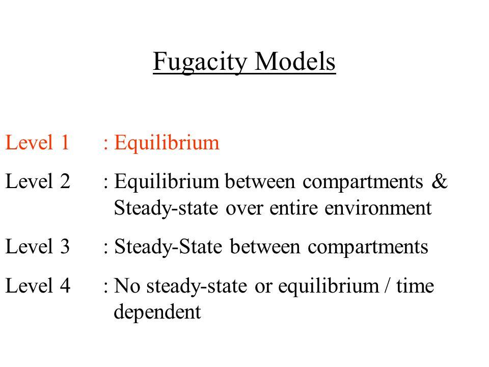 Fugacity Models Level 1 : Equilibrium