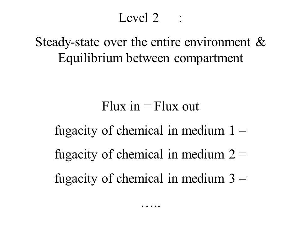 fugacity of chemical in medium 1 = fugacity of chemical in medium 2 =