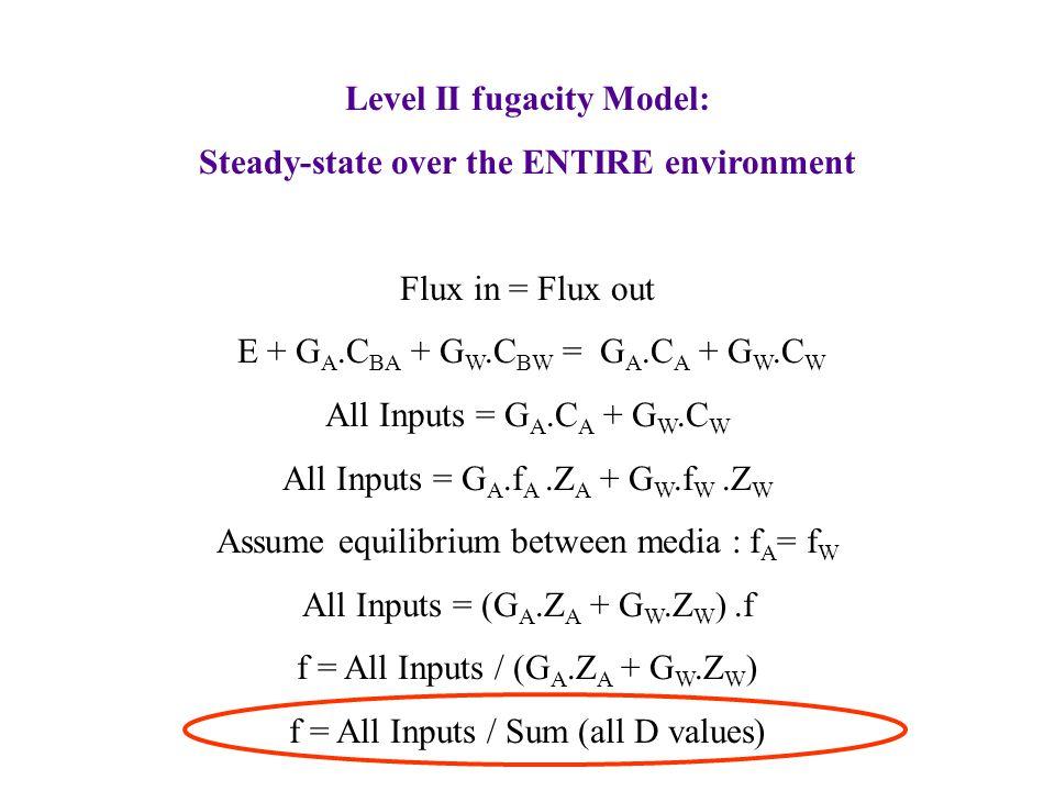 Level II fugacity Model: