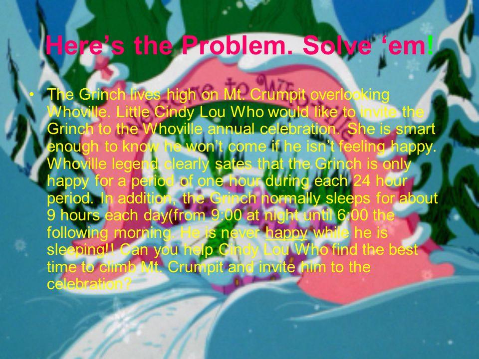 Here's the Problem. Solve 'em!