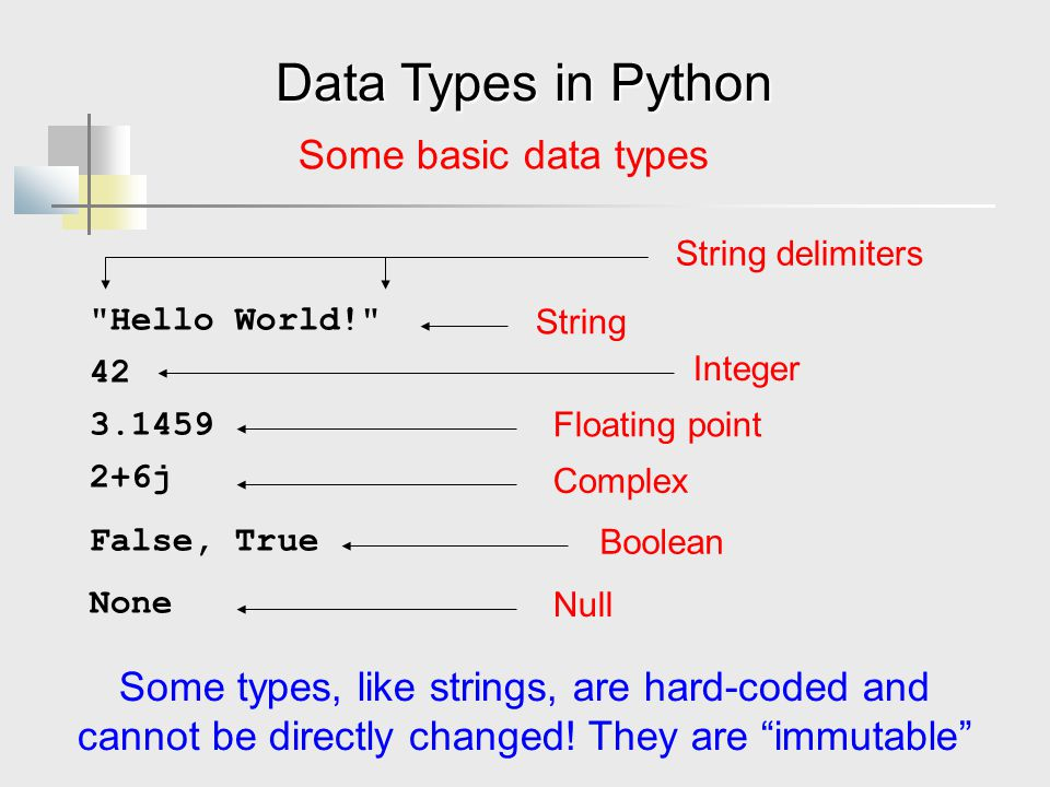 Data Types in Python Some basic data types