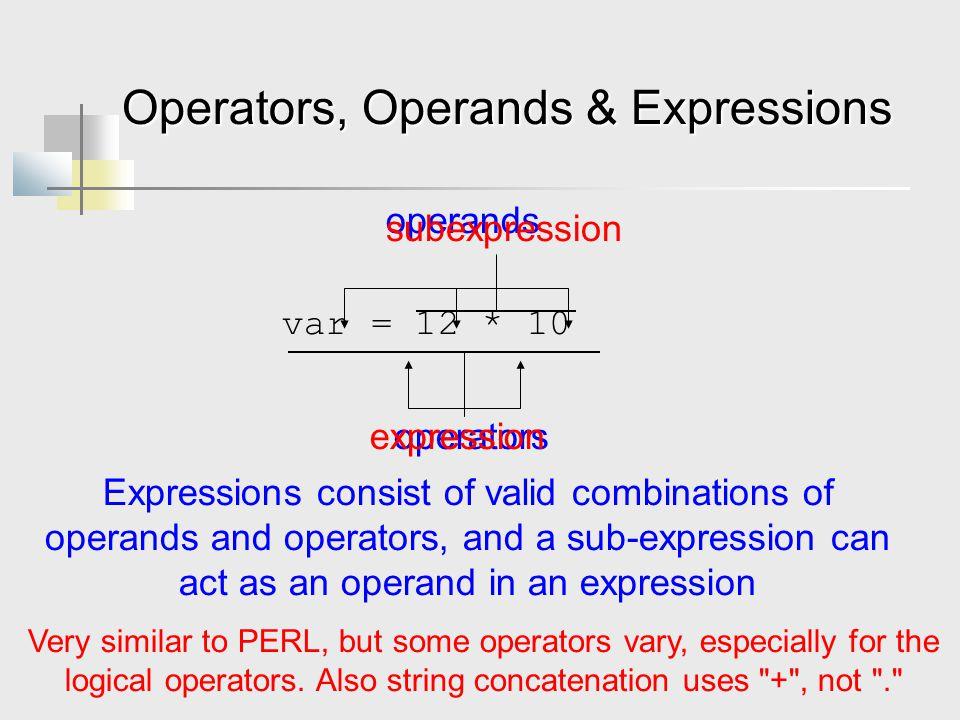 Operators, Operands & Expressions