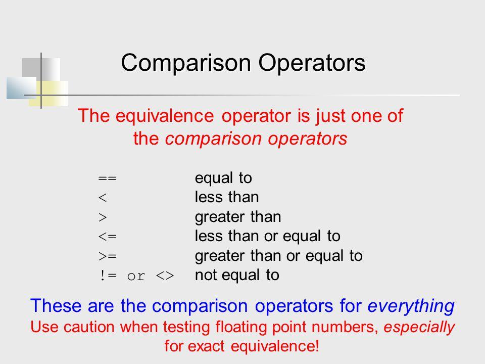 Comparison Operators The equivalence operator is just one of the comparison operators. == equal to.