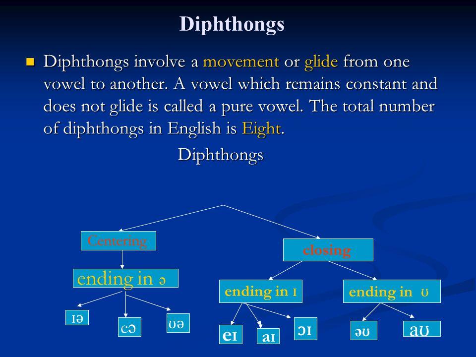 Diphthongs ending in ə aʊ eI