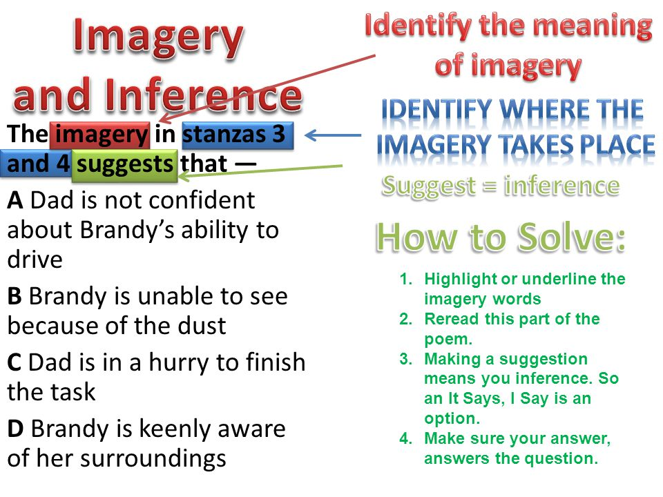 Imagery and Inference How to Solve: Identify the meaning of imagery