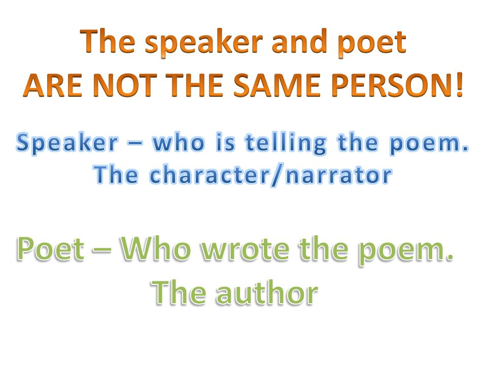 Poet – Who wrote the poem. The author