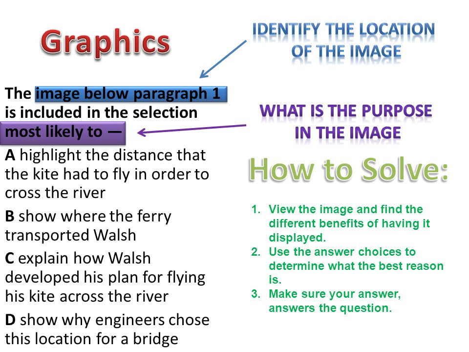 Graphics How to Solve: Identify the location of the image