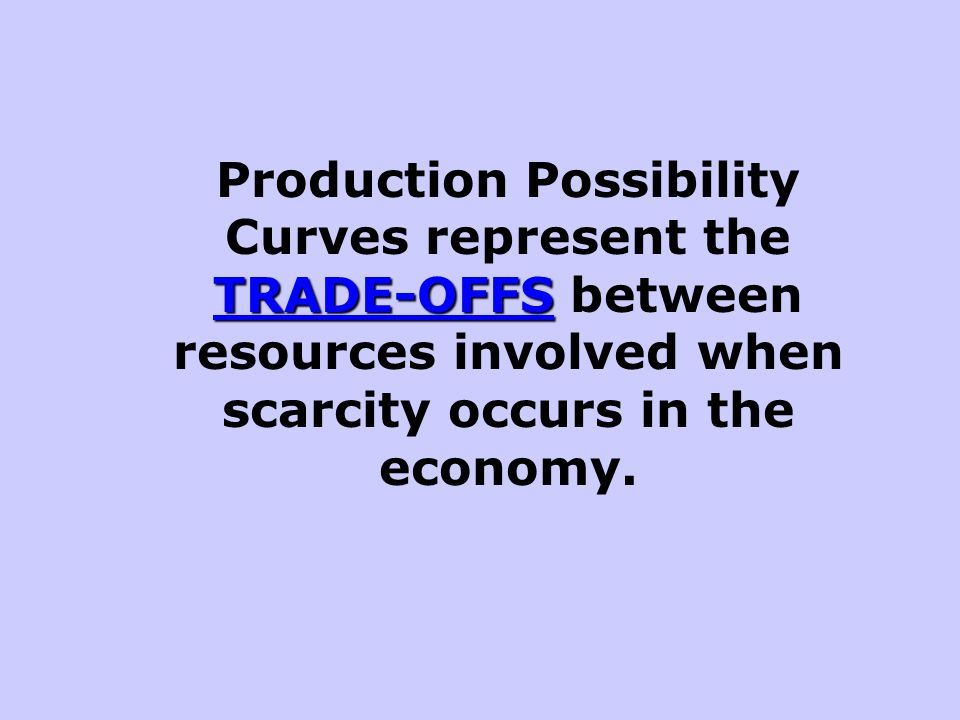 Production Possibility Curves represent the TRADE-OFFS between resources involved when scarcity occurs in the economy.