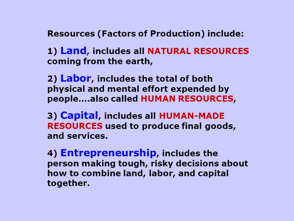 Resources (Factors of Production) include: