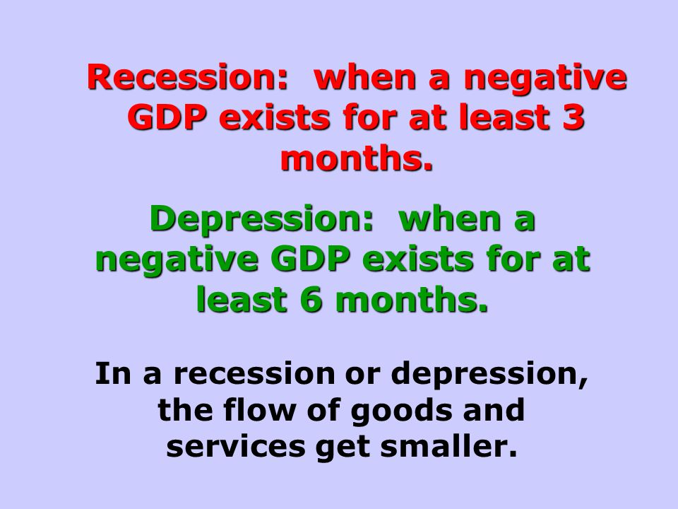Recession: when a negative GDP exists for at least 3 months.