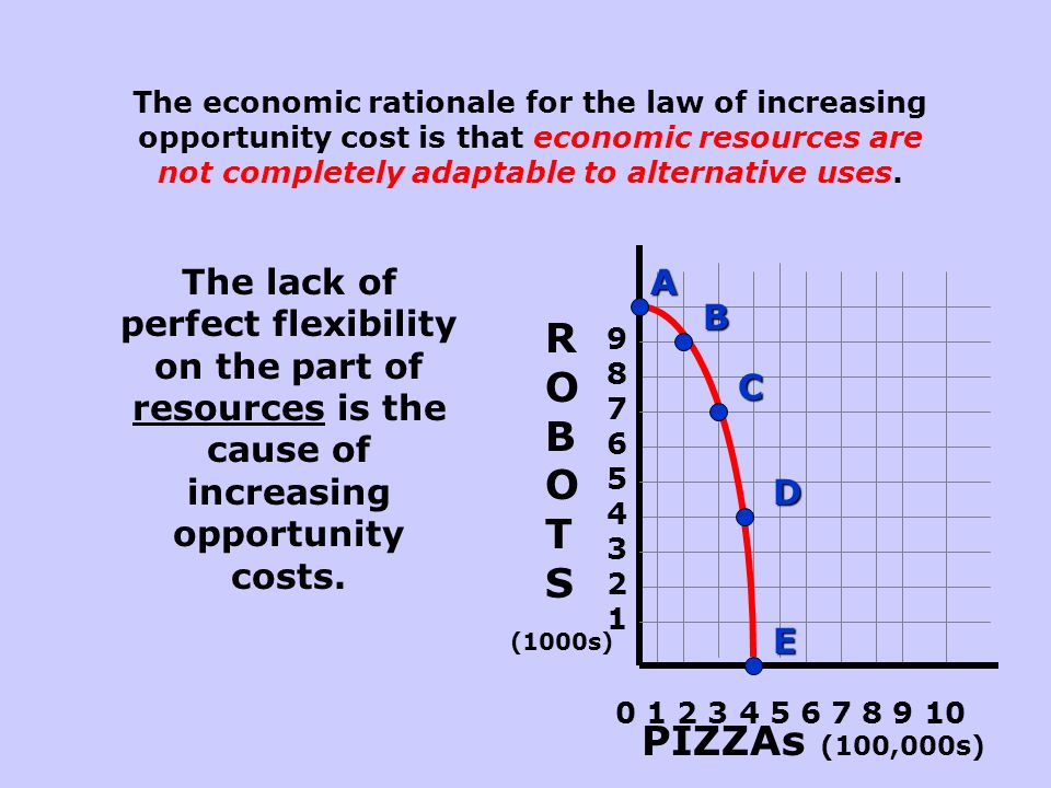 The economic rationale for the law of increasing opportunity cost is that economic resources are not completely adaptable to alternative uses.