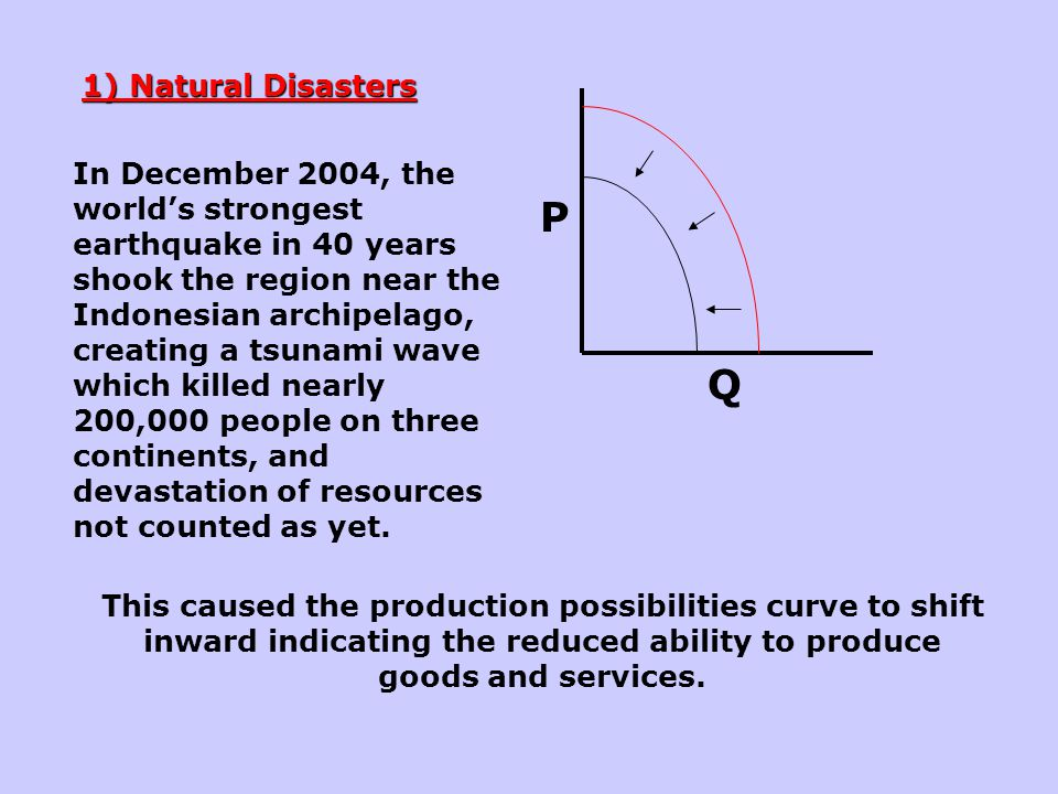 1) Natural Disasters