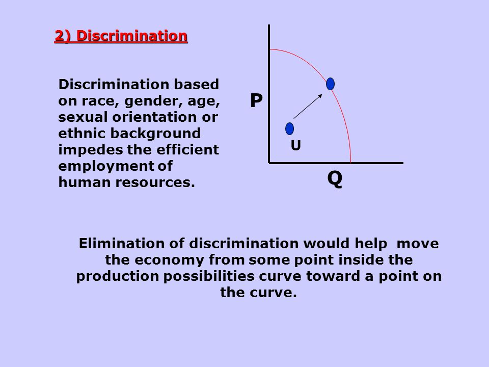 2) Discrimination