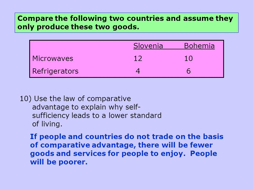 Compare the following two countries and assume they only produce these two goods.