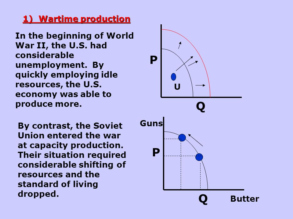 P Q P Q 1) Wartime production