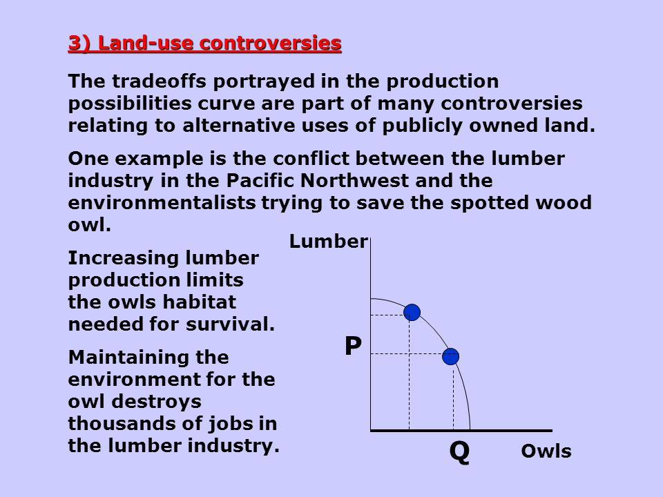 P Q 3) Land-use controversies