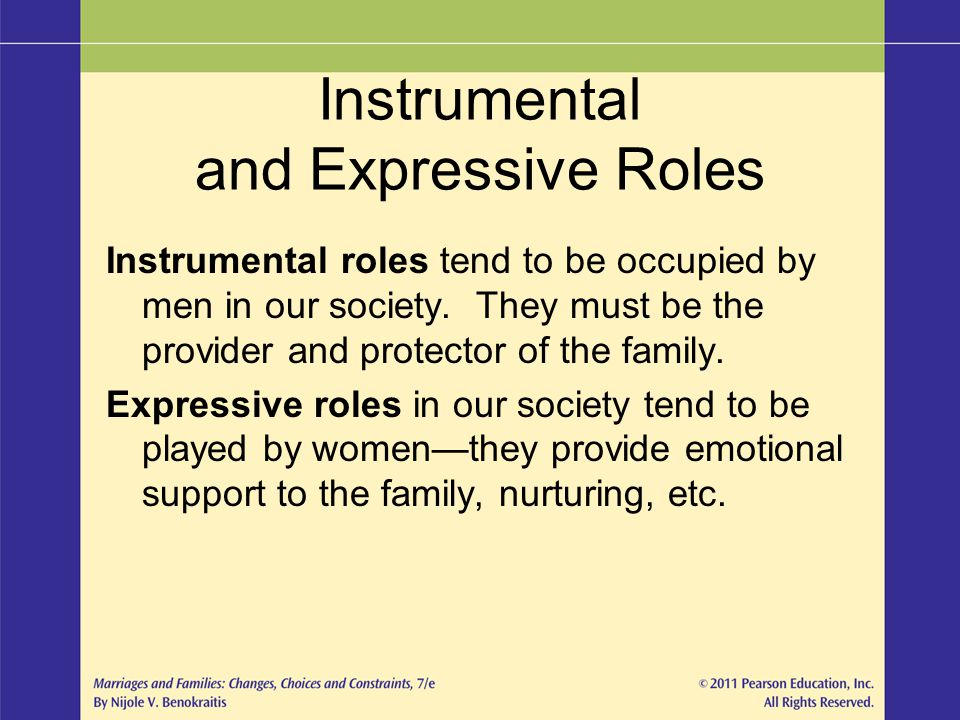 Instrumental and Expressive Roles