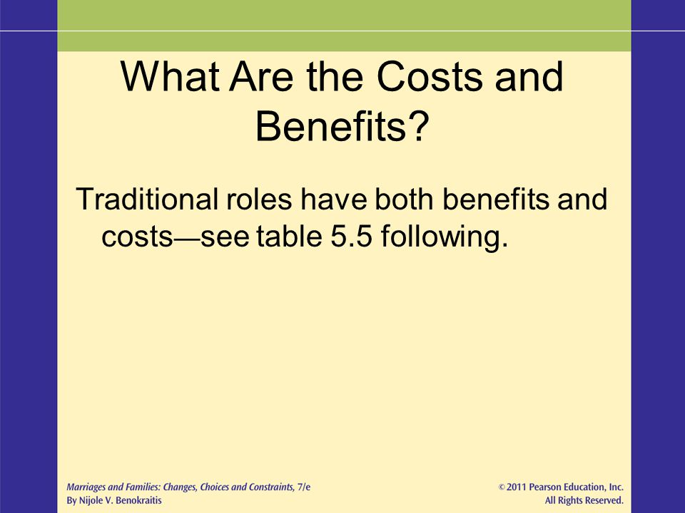What Are the Costs and Benefits