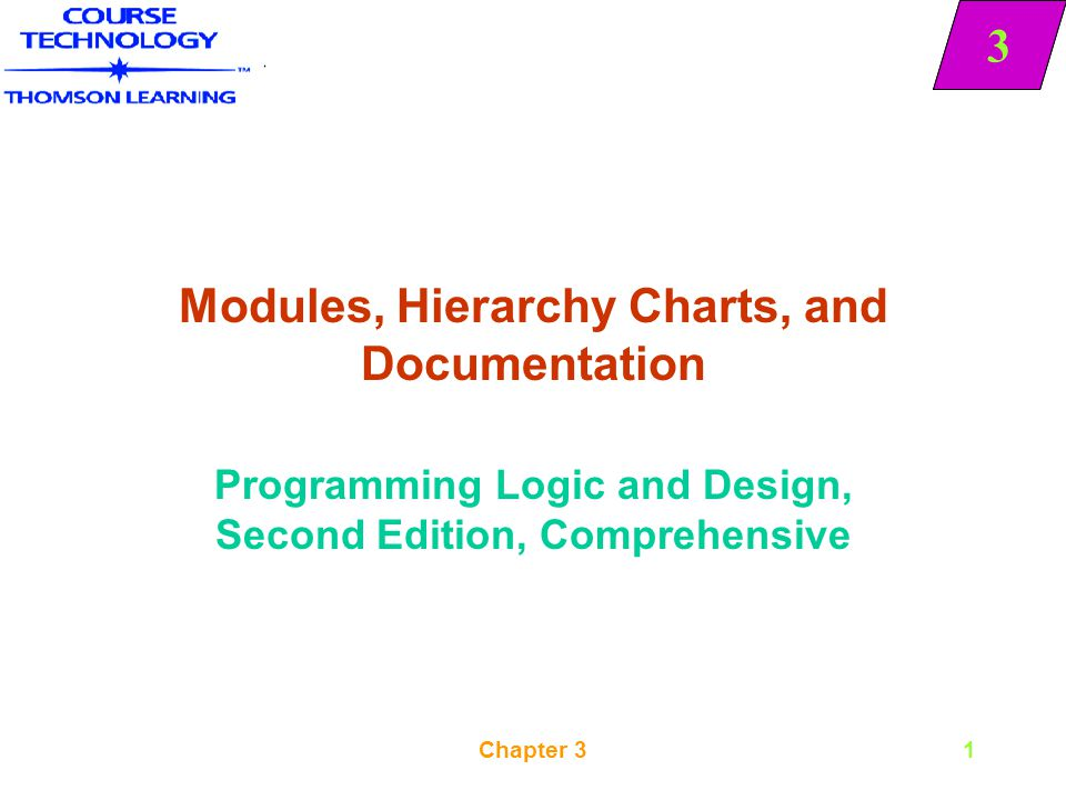 Modules, Hierarchy Charts, and Documentation