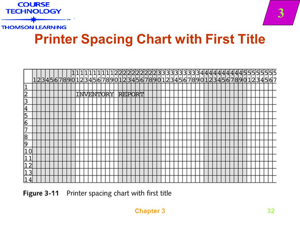 Printer Spacing Chart with First Title