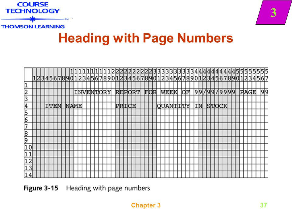 Heading with Page Numbers