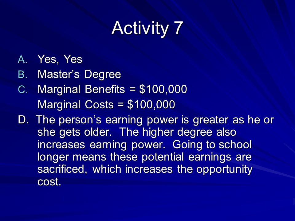 Activity 7 Yes, Yes Master's Degree Marginal Benefits = $100,000