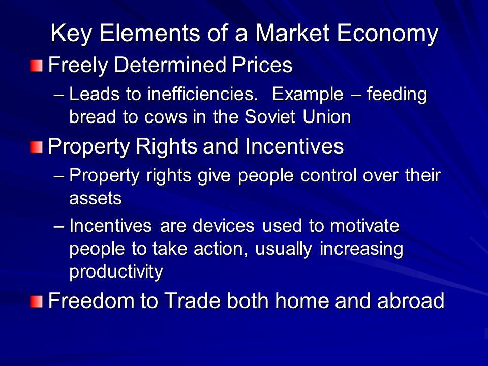 Key Elements of a Market Economy