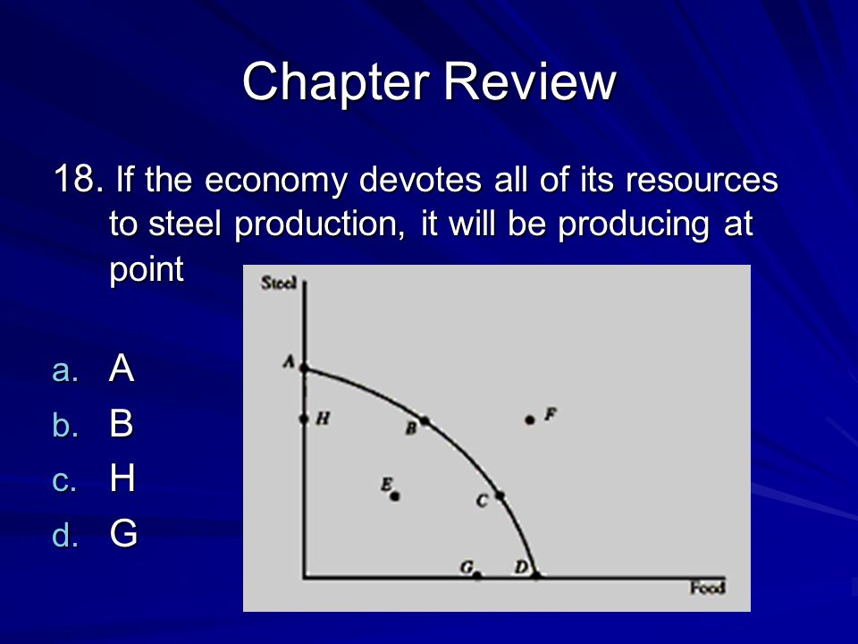 Chapter Review 18. If the economy devotes all of its resources to steel production, it will be producing at point.