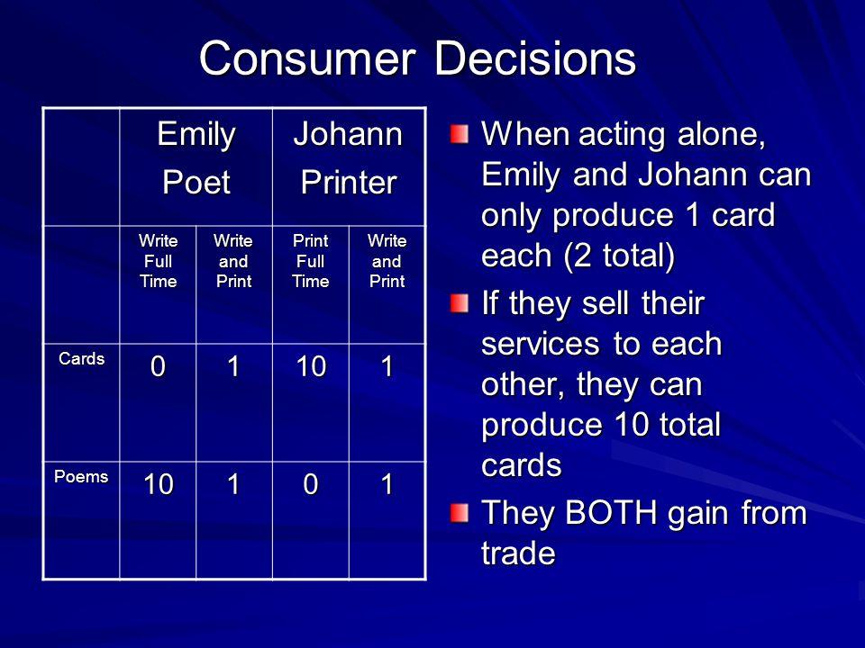 Consumer Decisions Emily Poet Johann Printer
