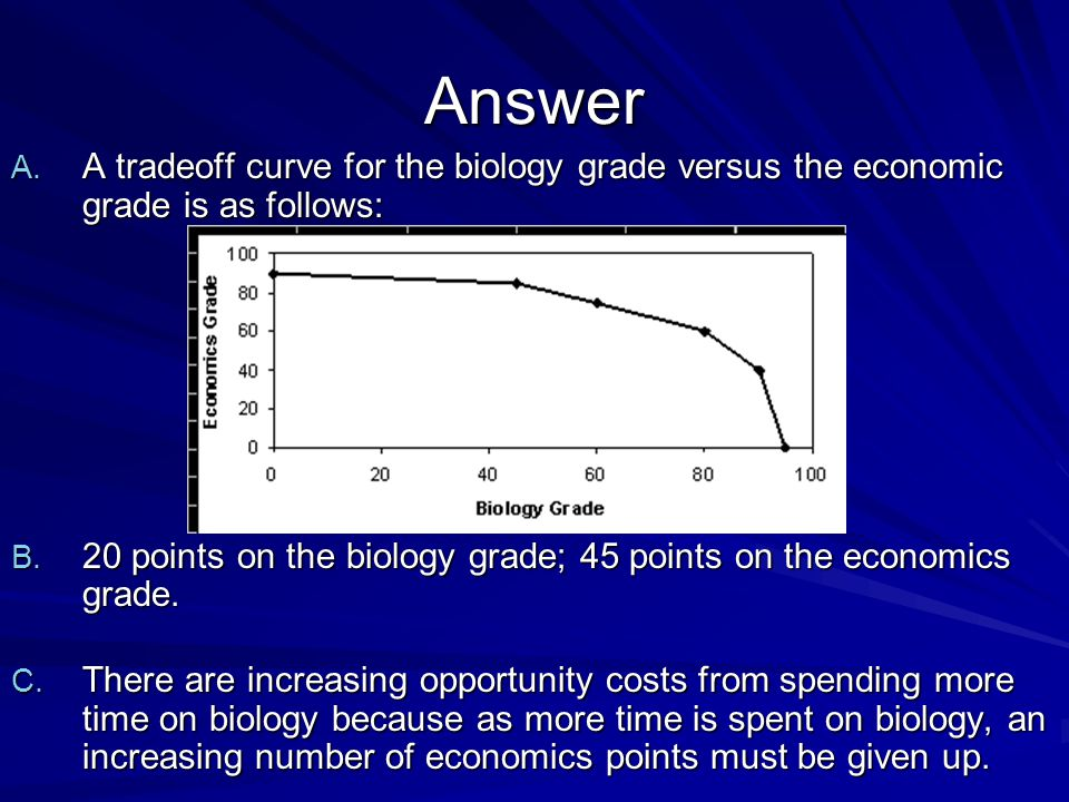 Answer A tradeoff curve for the biology grade versus the economic grade is as follows: