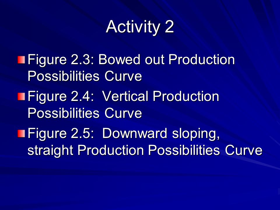 Activity 2 Figure 2.3: Bowed out Production Possibilities Curve