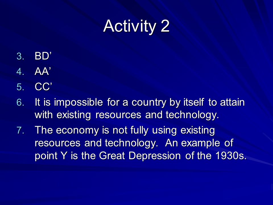 Activity 2 BD' AA' CC' It is impossible for a country by itself to attain with existing resources and technology.
