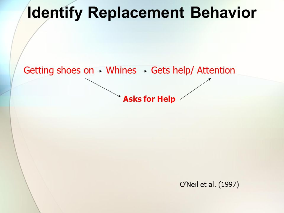 Identify Replacement Behavior