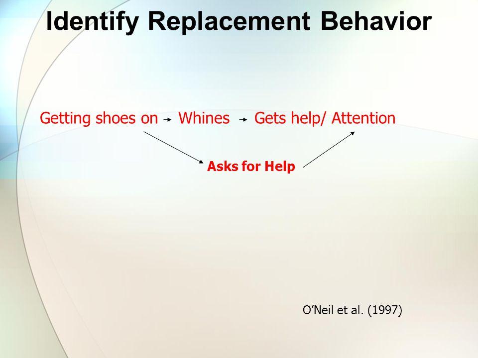 Identify Replacement Behavior