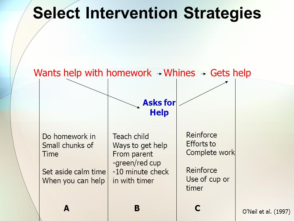 Select Intervention Strategies