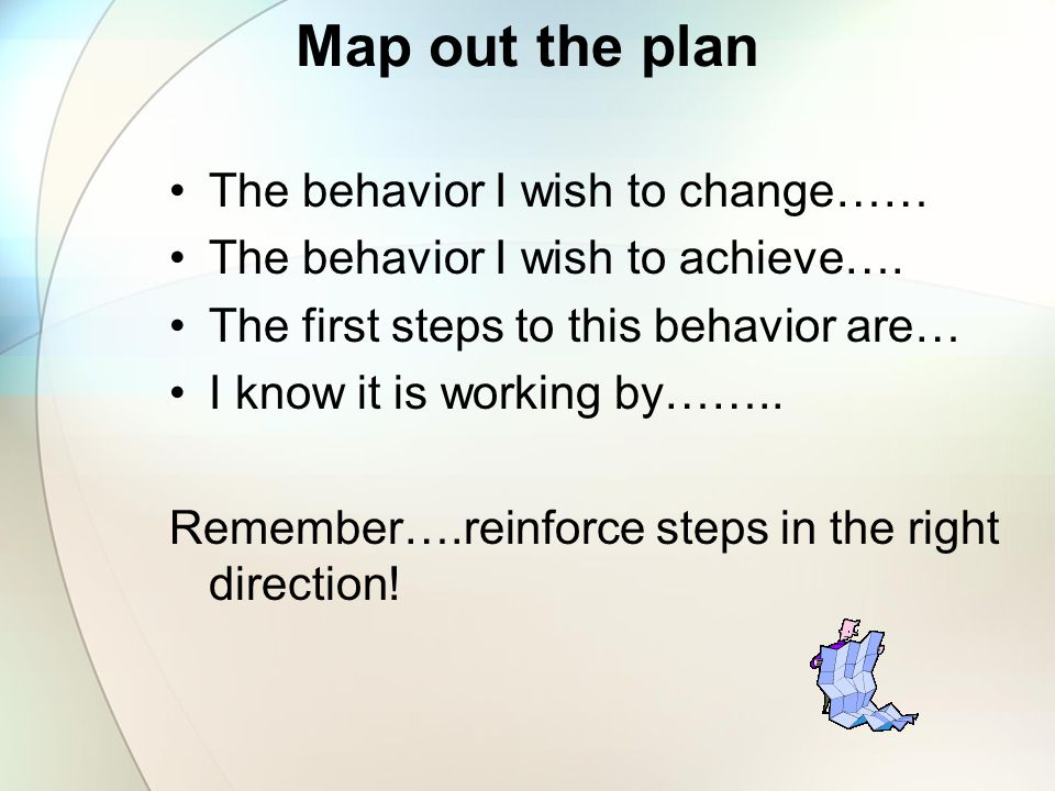 Map out the plan The behavior I wish to change……
