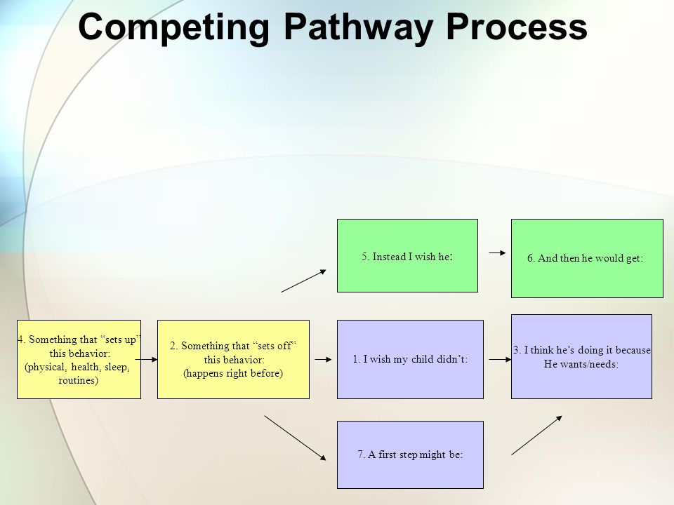 Competing Pathway Process