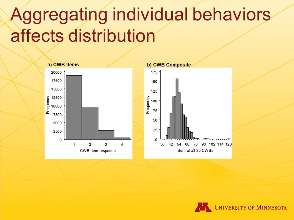 Aggregating individual behaviors affects distribution