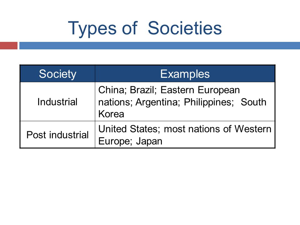 Types of Societies Society Examples