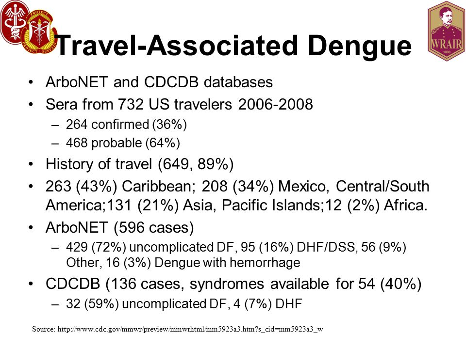 Travel-Associated Dengue