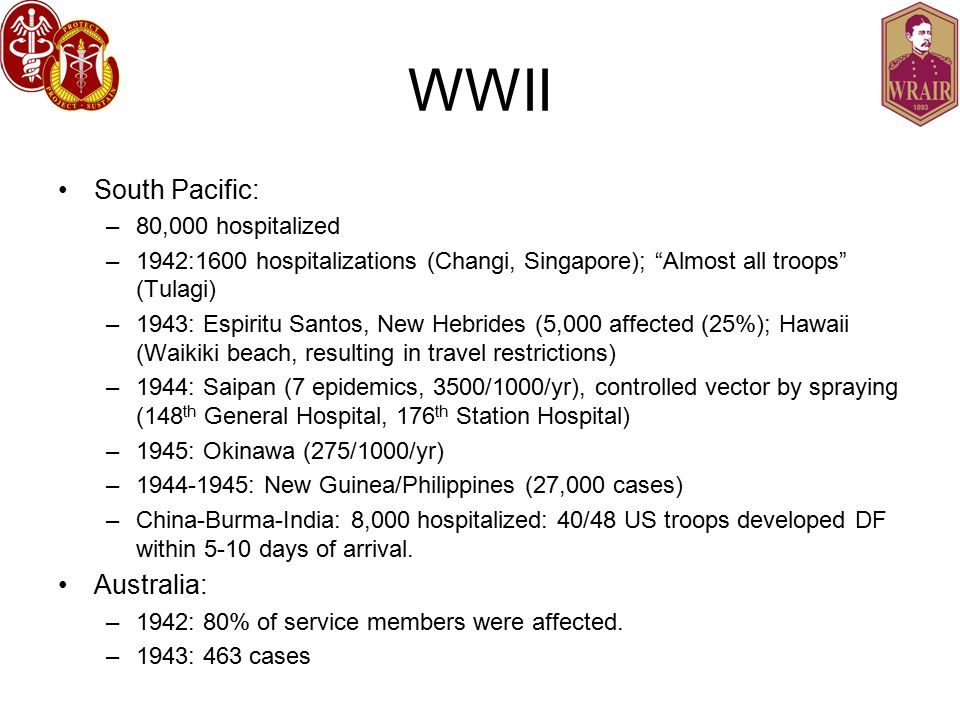 WWII South Pacific: Australia: 80,000 hospitalized