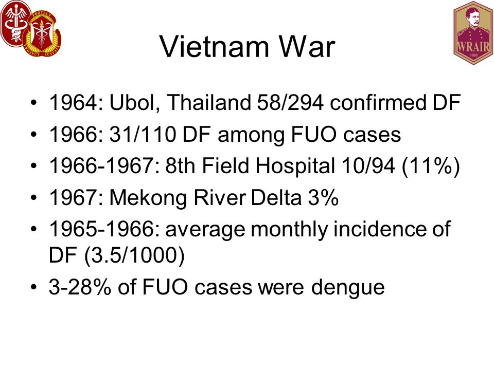Vietnam War 1964: Ubol, Thailand 58/294 confirmed DF