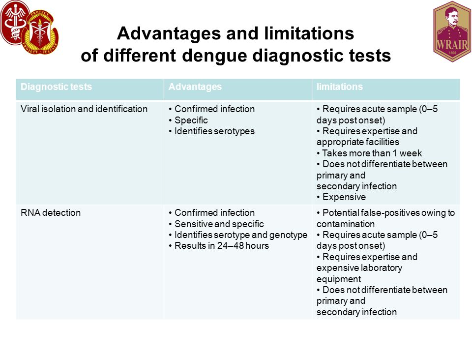 Advantages and limitations of different dengue diagnostic tests