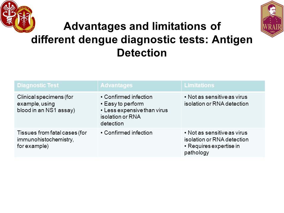 Advantages and limitations of different dengue diagnostic tests: Antigen Detection