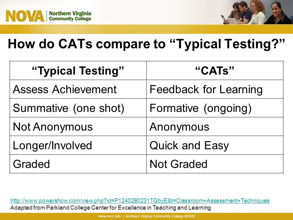 How do CATs compare to Typical Testing