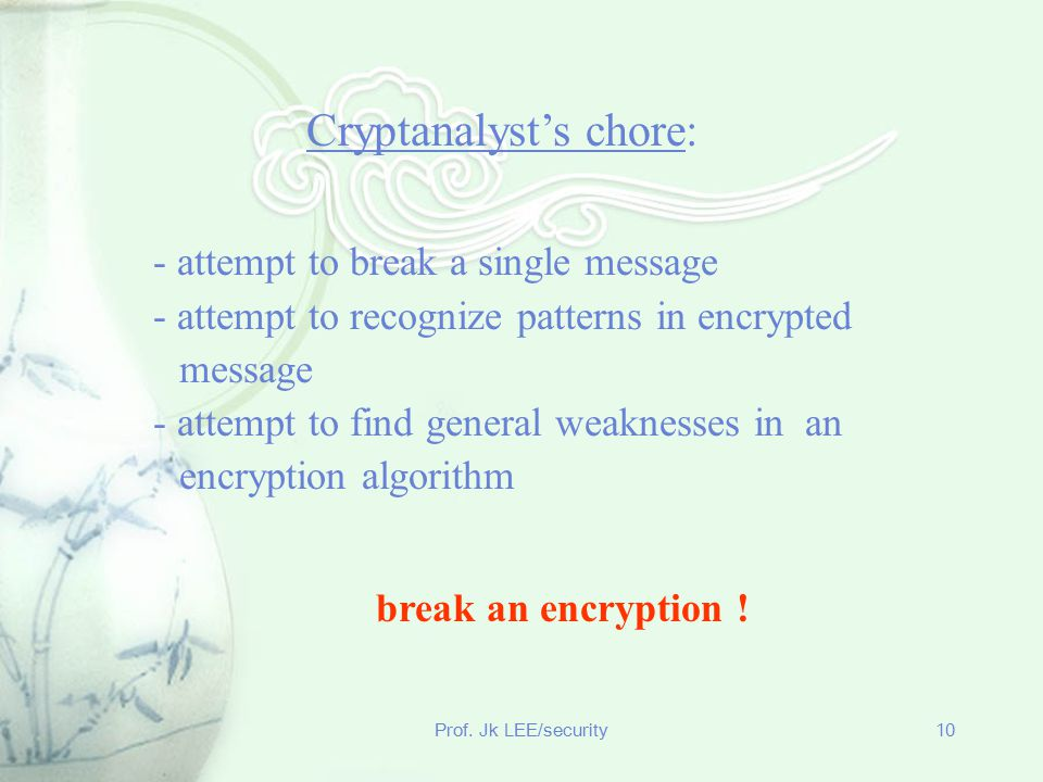 Cryptanalyst's chore: