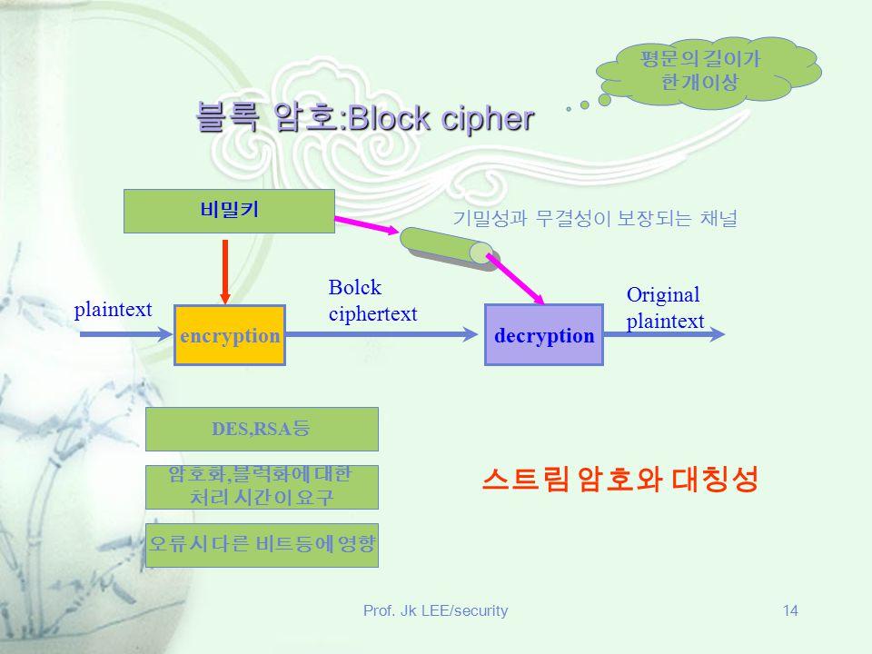 블록 암호:Block cipher 스트림 암호와 대칭성 Bolck Original ciphertext plaintext