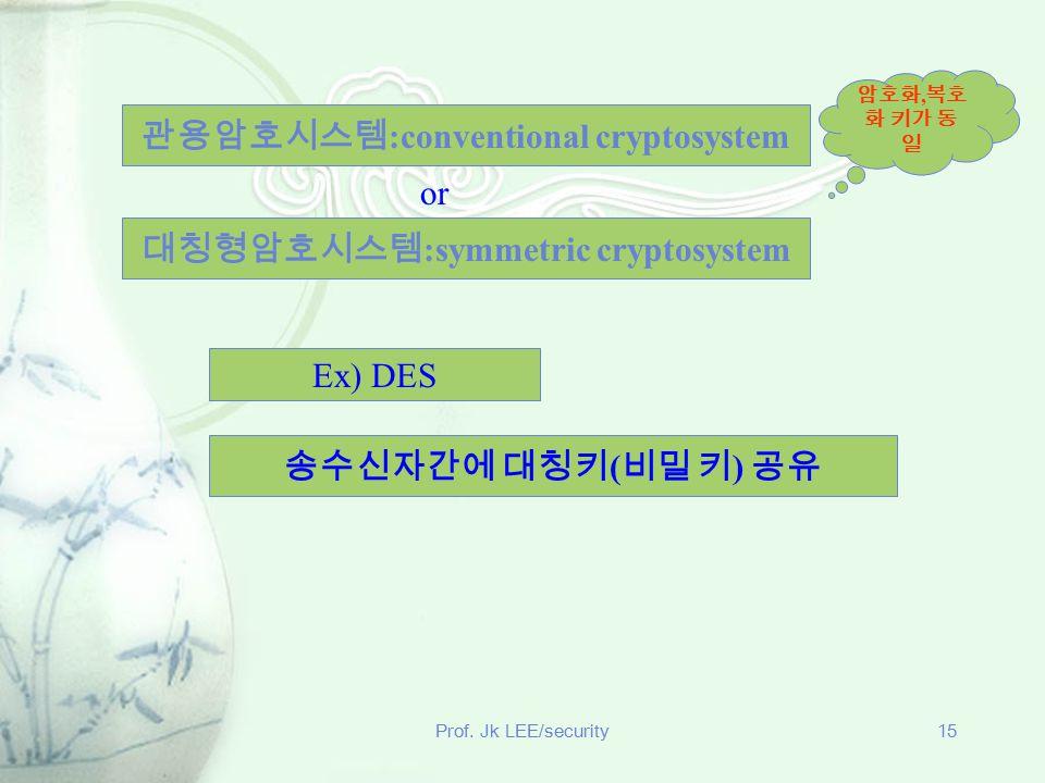 관용암호시스템:conventional cryptosystem 대칭형암호시스템:symmetric cryptosystem