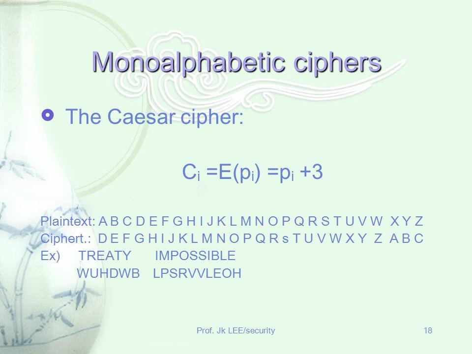 Monoalphabetic ciphers