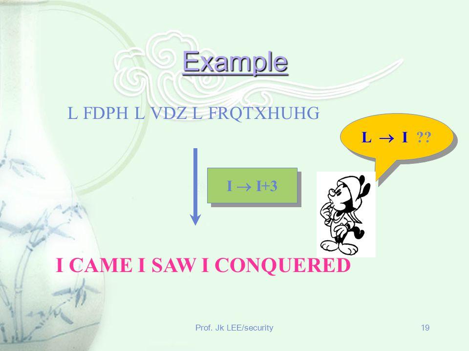 Example I CAME I SAW I CONQUERED L FDPH L VDZ L FRQTXHUHG L  I